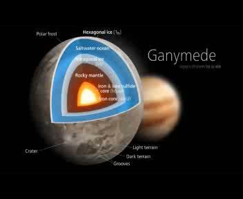 Dalla Nasa, la mappa di Ganimede