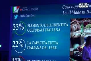 Lanciato a Expo il 'Manifesto per il made in Italy'